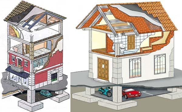 elemente-arhitecturale