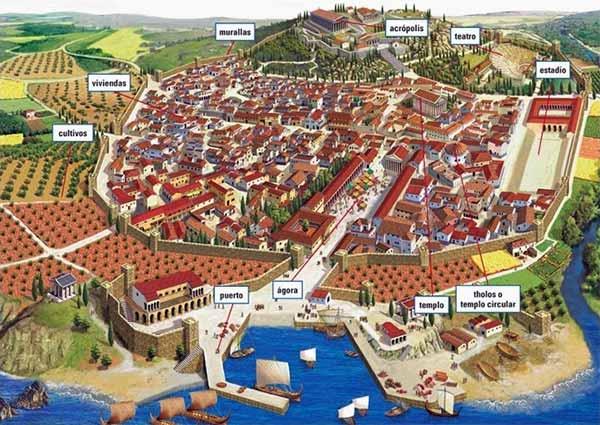 Cetăţile-poleis - Colonizarea, Metode de guvernare