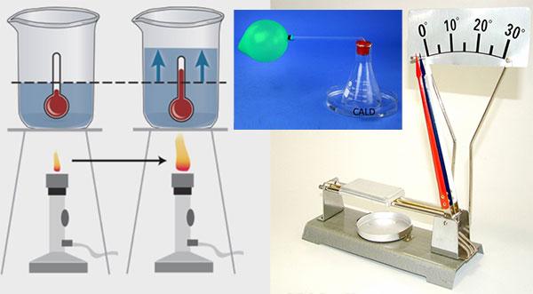 dilatarea-corpurilor-solide-lichide-gazoase
