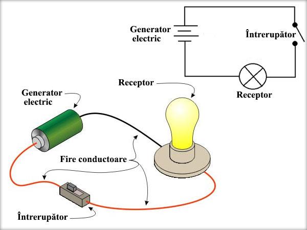 circuitul-electric-simplu-elemente-de-circuit