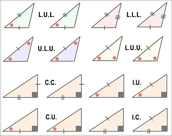 Congruenţa triunghiurilor oarecare şi dreptunghice