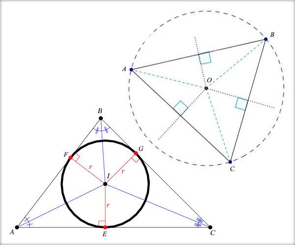 intersectia-bisectoarelor-intersectia-mediatoarelor
