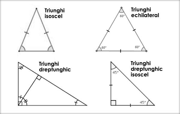 Triunghiul isoscel, Triunghiul echilateral, Triunghiul dreptunghic