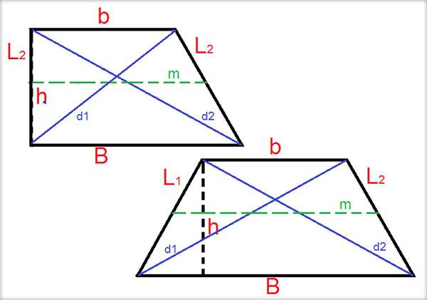 Trapez-dreptunghic-Trapez-isoscel