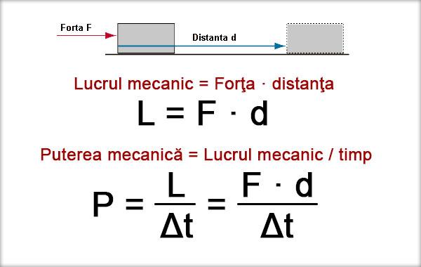 lucrul-mecanic-puterea-mecanica