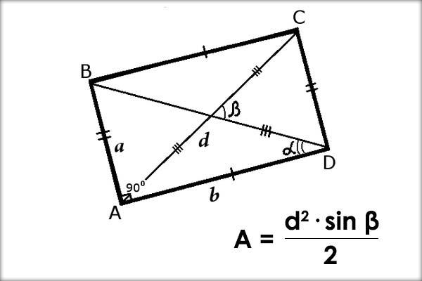 Aria-dreptunghiului