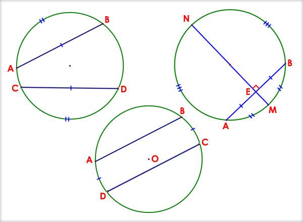 Teoremele-cercului