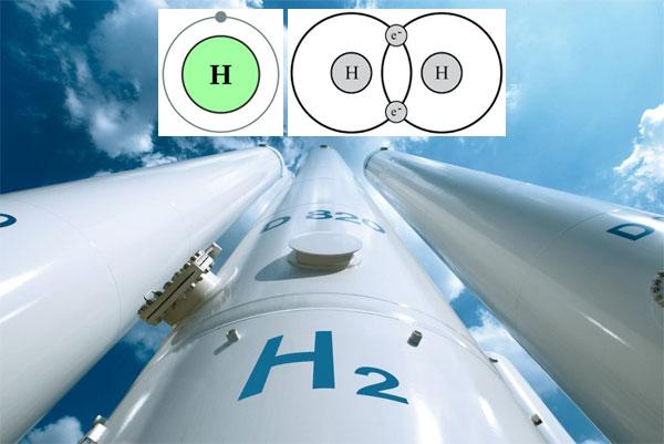 Nemetale, Hidrogenul