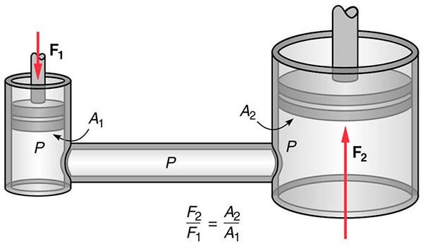 Presa-hidraulica