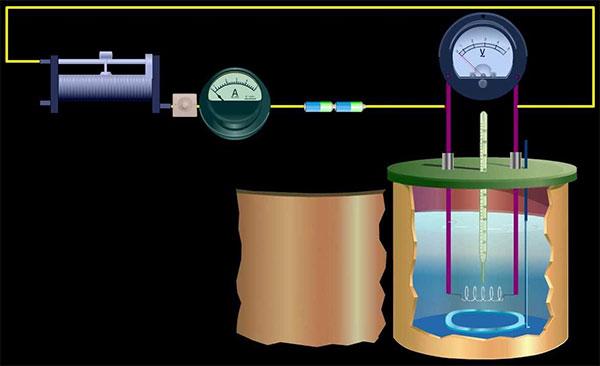 Efectul-Joule-(termic)-al-curentului-electric
