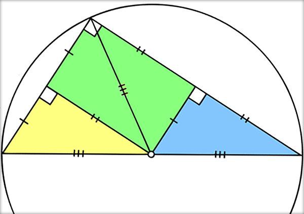 Triunghiul-dreptunghic